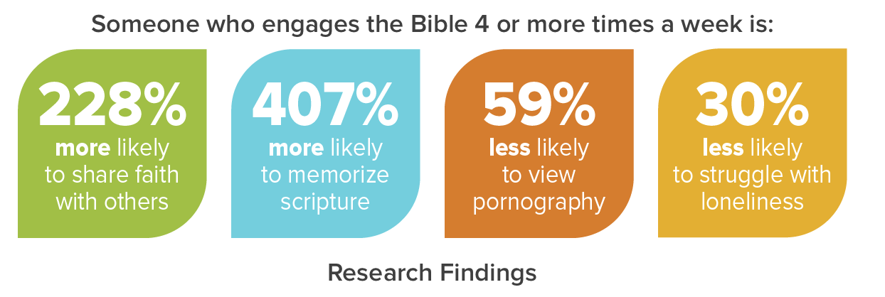 Back_to_The_Bible_Research